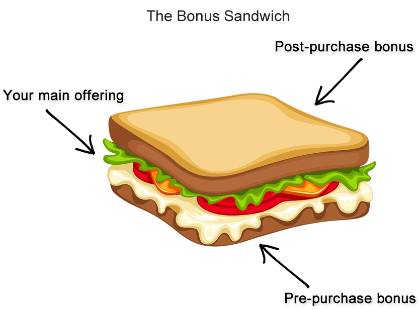 The bonus sandwich
